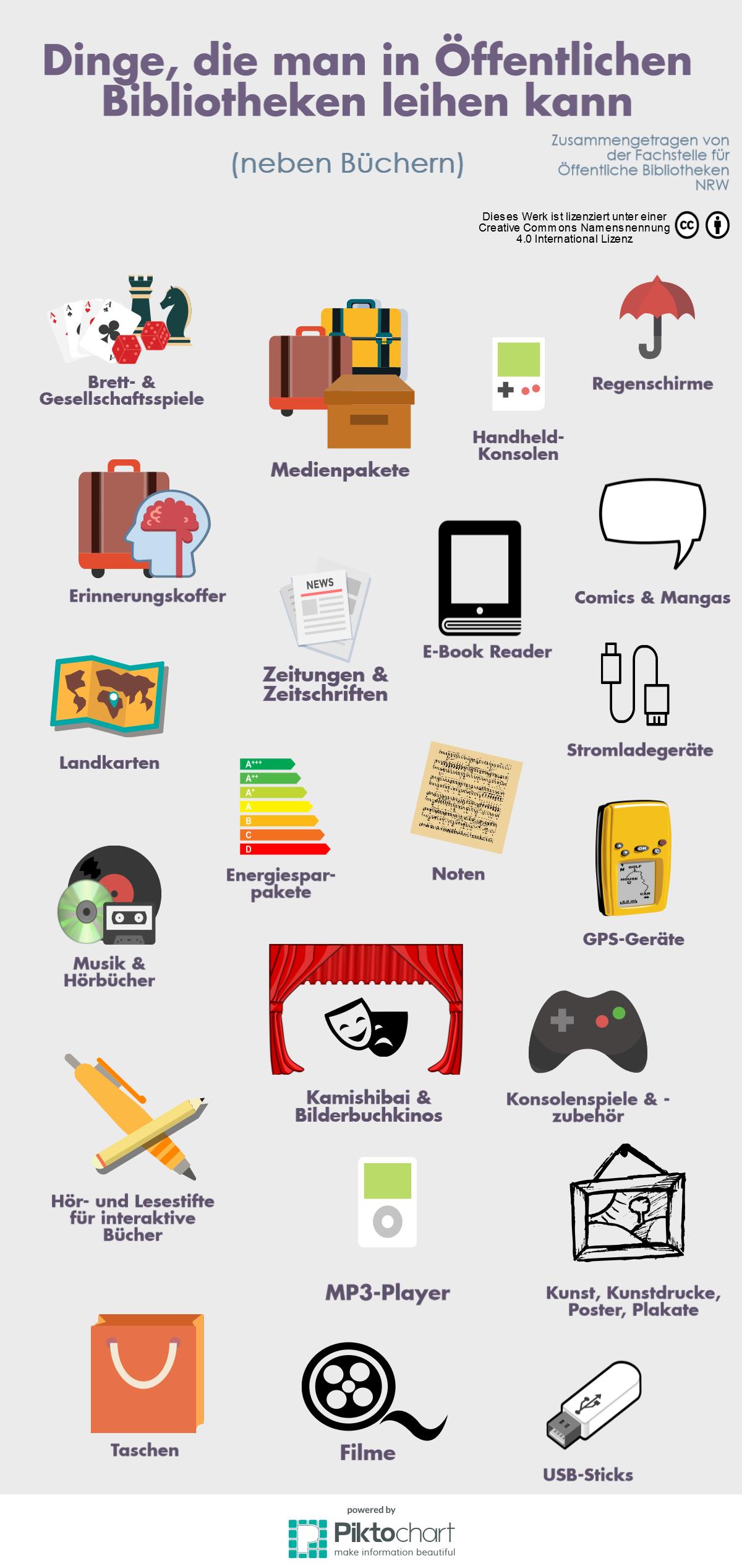 Infografik mit ungewöhnlichen Dingen, die man in einer Öffentlichen Bibliothek leihen kann