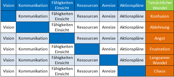 Grafik Verwaltungsreform_18_01_16